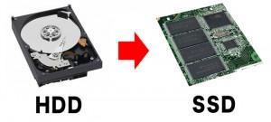 Disco SSD